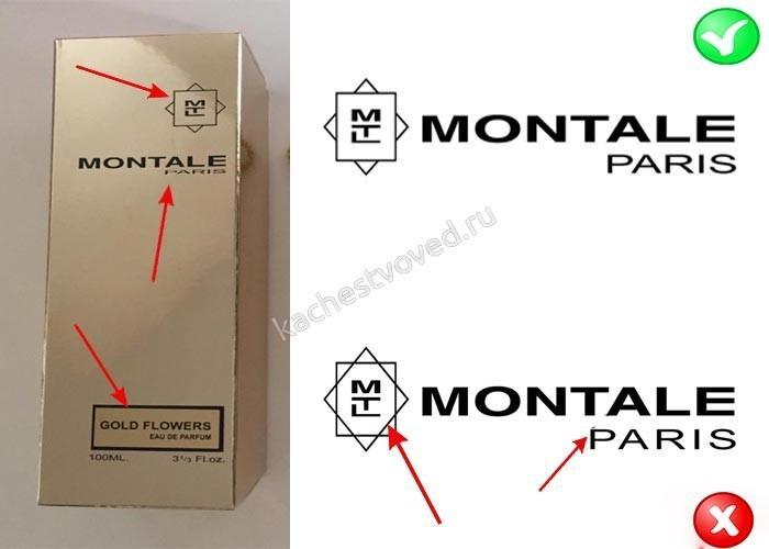 Упаковка духов Montale