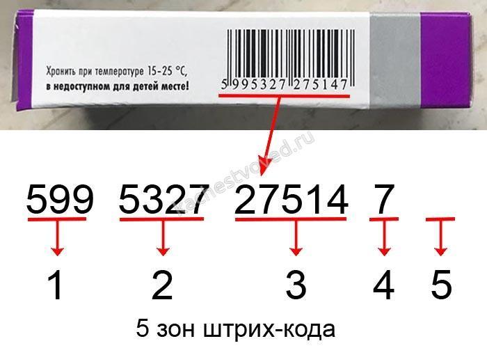 Что зашифровано в штрих-коде